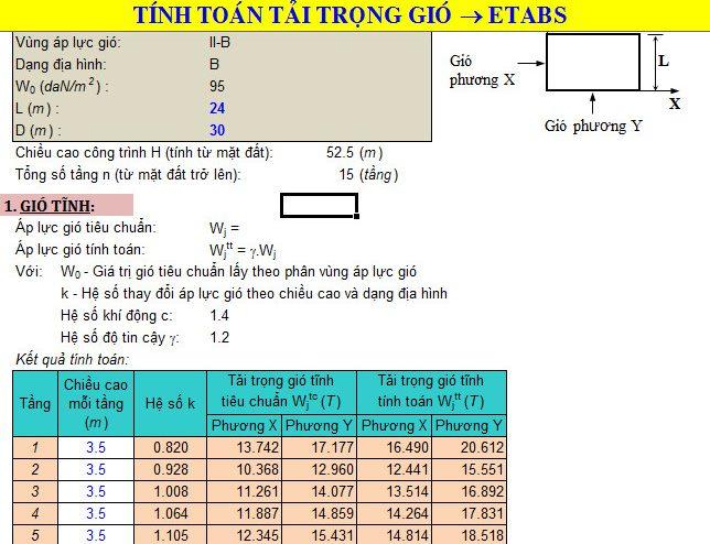 Bảng tính toán tải trọng gió trong công trình xây dựng