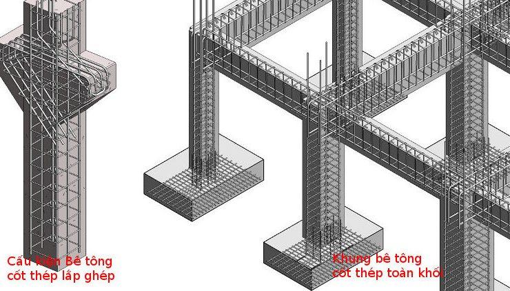Tìm hiểu sức chịu tải cọc trong lĩnh vực xây dựng