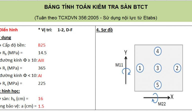 Bảng tính toán kiểm tra sàn bê tông cốt thép