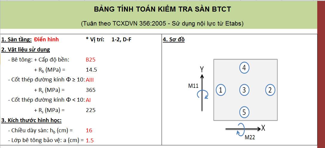 bang-tinh-kiem-tra-san-be-tong-cot-thep