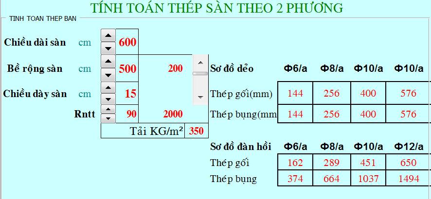 bang-tinh-thep-san
