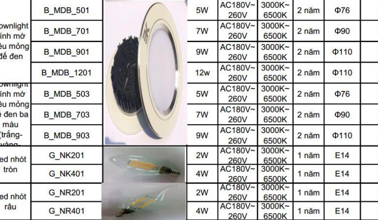 [Thiết bị xây dựng] Các mẫu đèn Led và giá