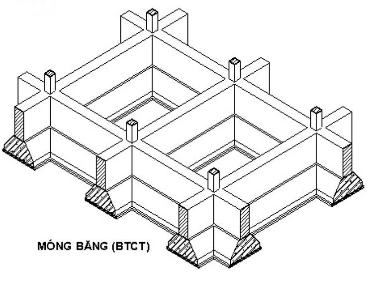 mong-cong-trinh-xay-dung-1