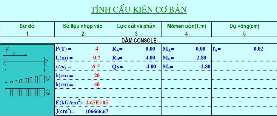 tinh-cau-kienco-ban-cong-trinh