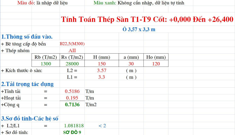 bang-tinh-ketcau-san-be-tong-cot-thep
