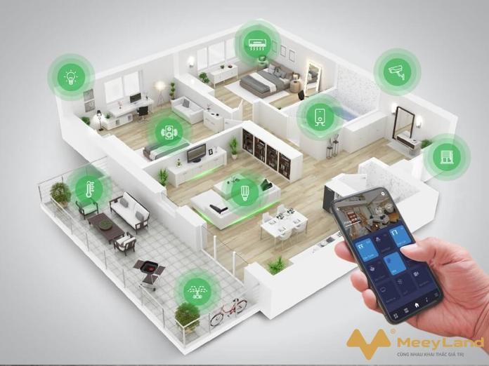 Anh 1 Mo hinh nha thong minh la giai phap nang cao chat luong cuoc song Nguon Internet - Smart home là gì? Tổng hợp những điều cần biết về nhà thông minh - giai-phap-xay-dung