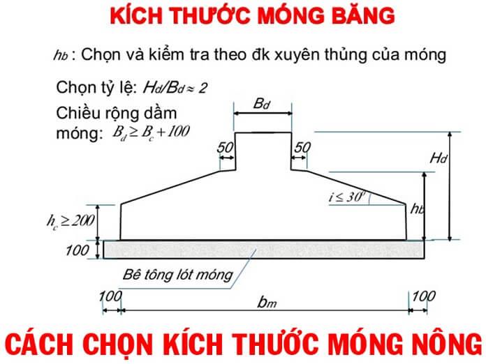 cach chon kich thuoc mong bang - Móng băng: Kết cấu, cấu tạo và cách bố trí thép móng băng - kien-thuc-xay-dung