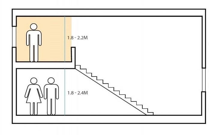 Chieu cao tang nha co gac lung - Quy định chiều cao tầng nhà là bao nhiêu? Cách tính ra sao? - kien-thuc-xay-dung