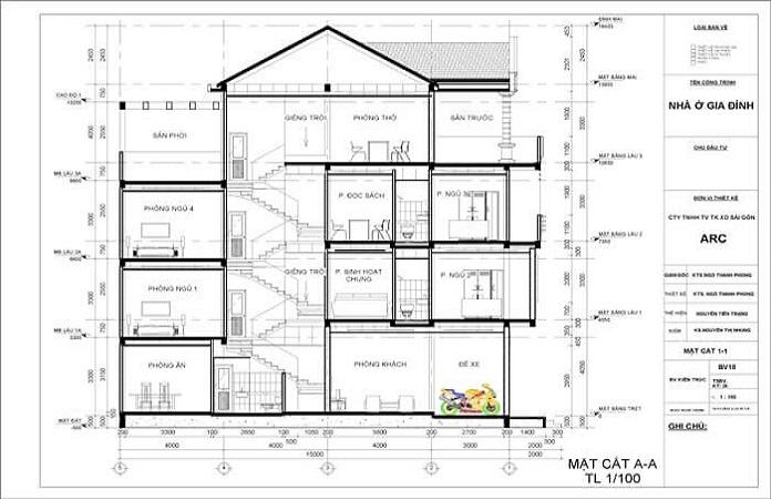 Quy định chiều cao tầng nhà là bao nhiêu? Cách tính ra sao?