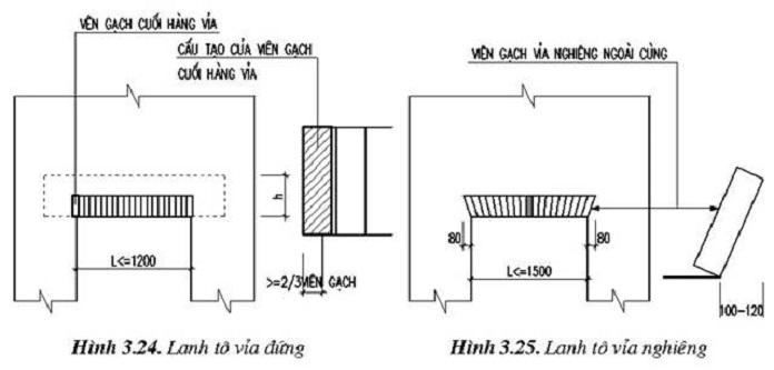 Lanh to gach - Phân loại chi tiết cấu tạo lanh tô cửa sổ trong xây dựng - kien-thuc-xay-dung
