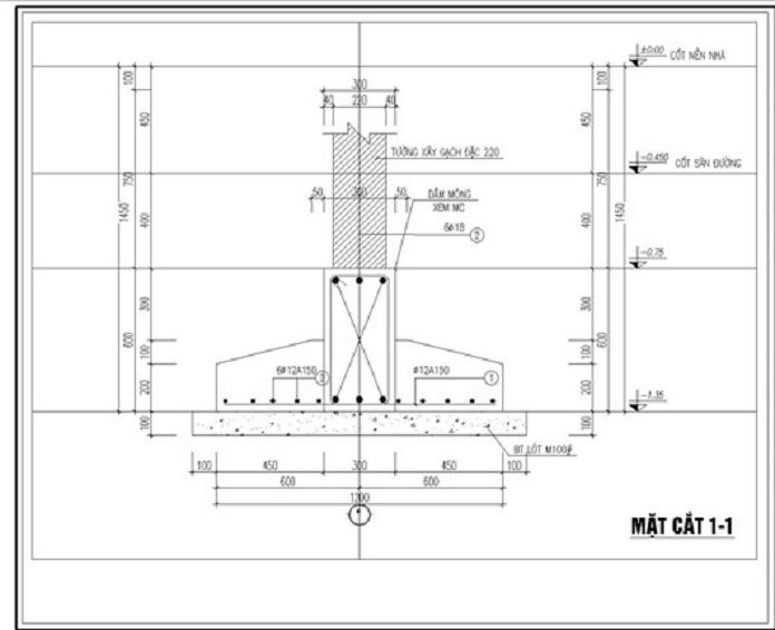 Mat cat mong nha 3 tang - Móng băng: Kết cấu, cấu tạo và cách bố trí thép móng băng - kien-thuc-xay-dung