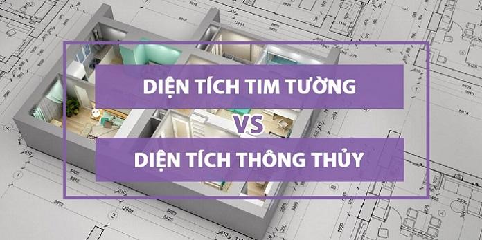 phap luat quy dinh chu dau tu tinh dien tich can ho nhu the nao - Khái niệm, phân biệt giữa diện tích thông thủy và tim tường - kien-thuc-xay-dung