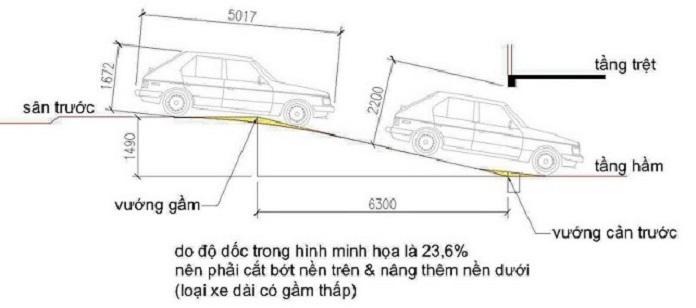 The nao la ram doc tang ham - Thông tin đầy đủ về tiêu chuẩn ram dốc tầng hầm an toàn nhất - kien-thuc-xay-dung